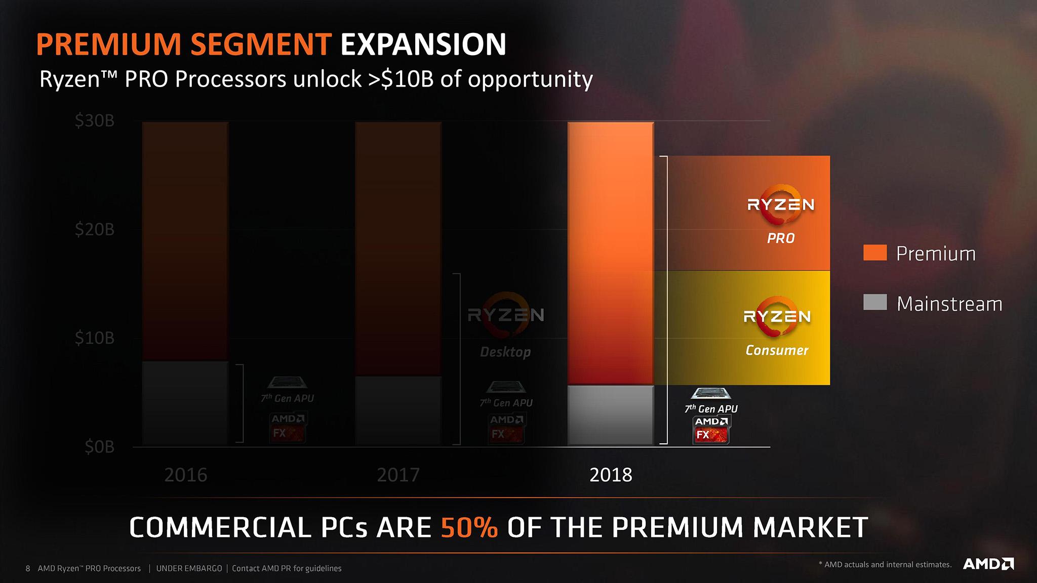 AMD Ryzen Pro Commercial vs Consumer.jpg