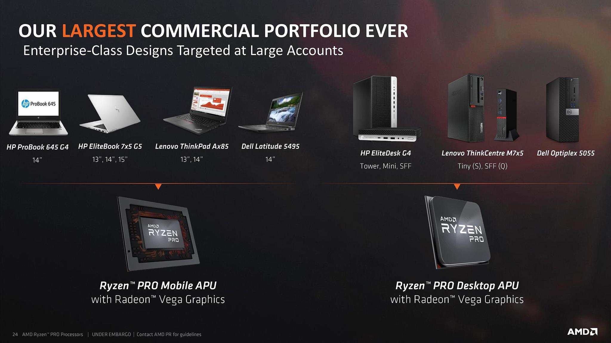 AMD Ryzen Pro Products.jpg
