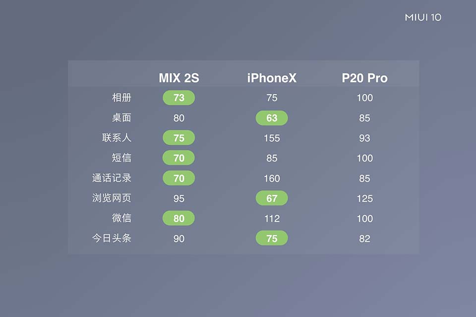 Xiaomi_MIUI_10_tinhte_5.jpg