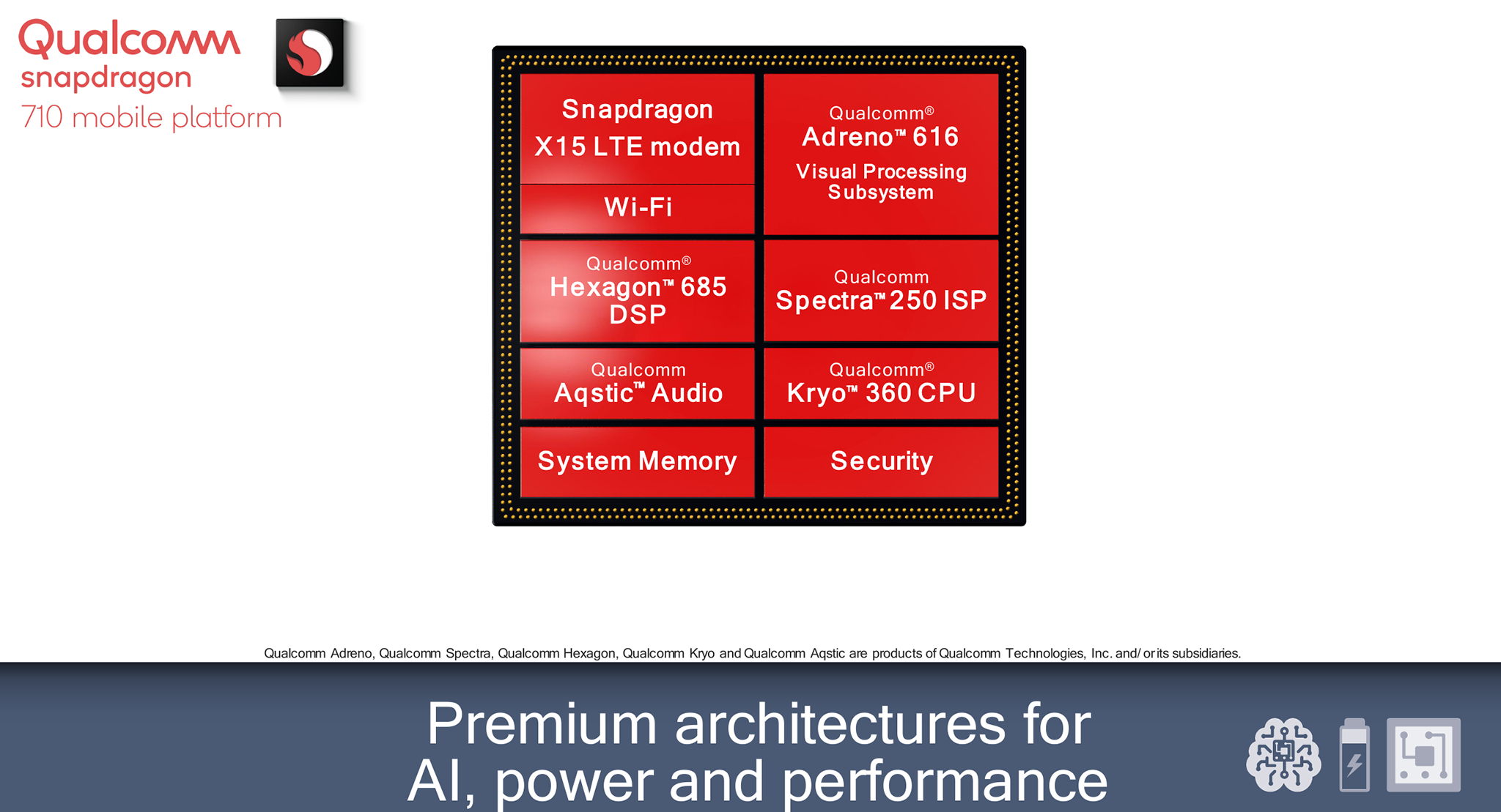 Qualcomm Snapdragon 710 Features.png