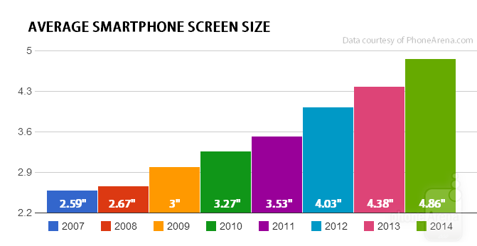 Average-Smartphone-Screen-Size.png
