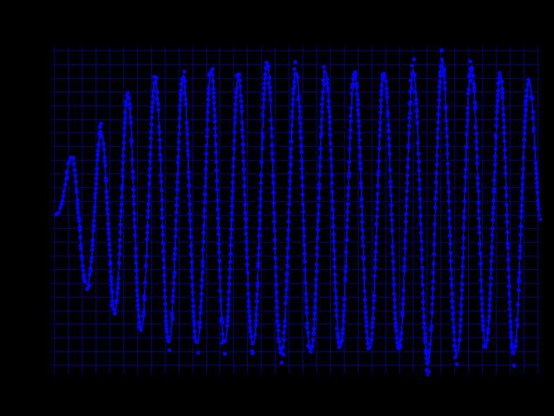 800 500 Hz.png
