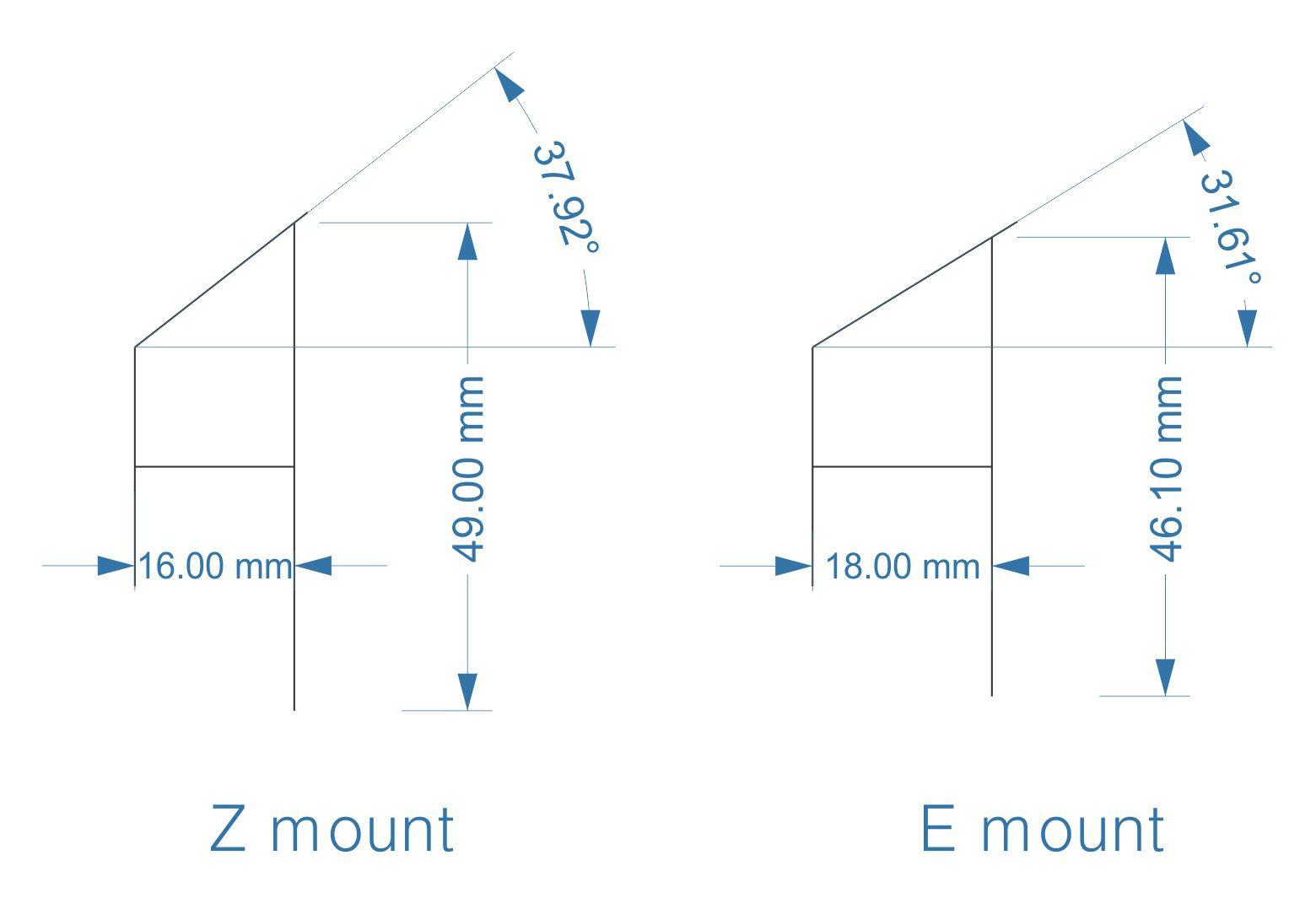 Nikon-Z-mount-vs-Sony-E-mount-comparison.jpg