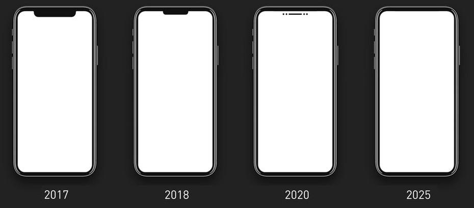 12_iphone_prediction.jpg