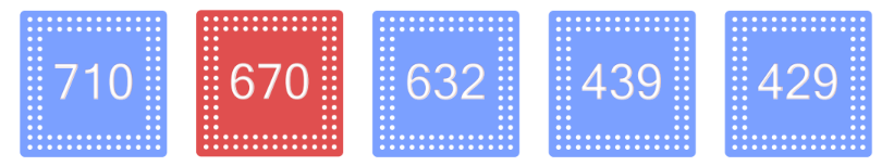 qualcomm-snapdragon-670-chips.png
