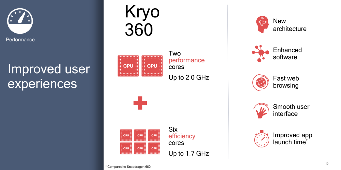 qualcomm-snapdragon-670-performance.png