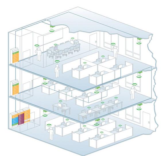medium-office-network.jpg