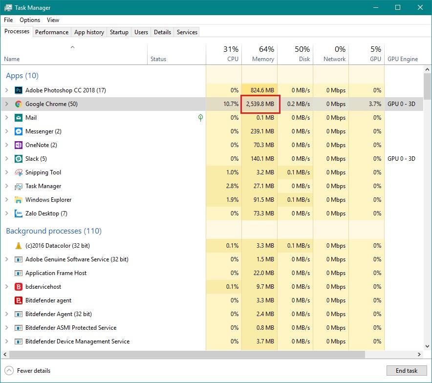 Chrome ăn RAM.jpg