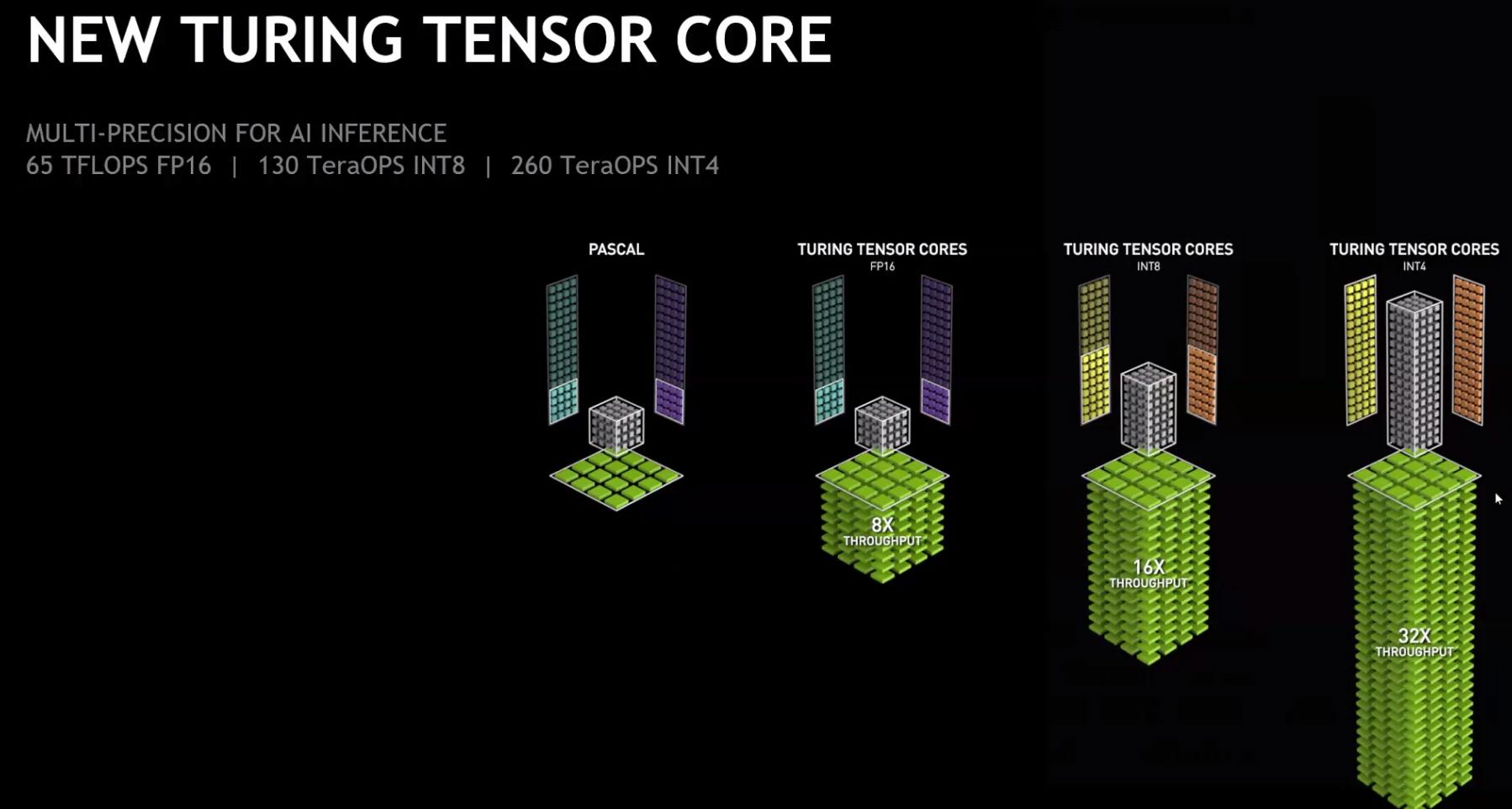 Nvidia-Tesla-T4_2.jpg
