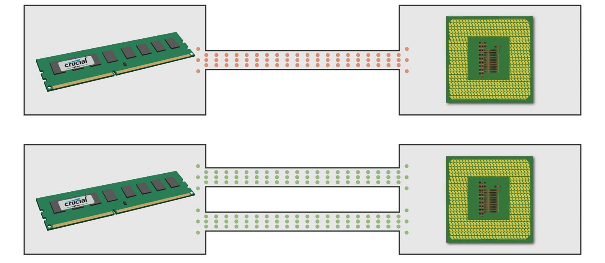 Dual-Channel.jpg