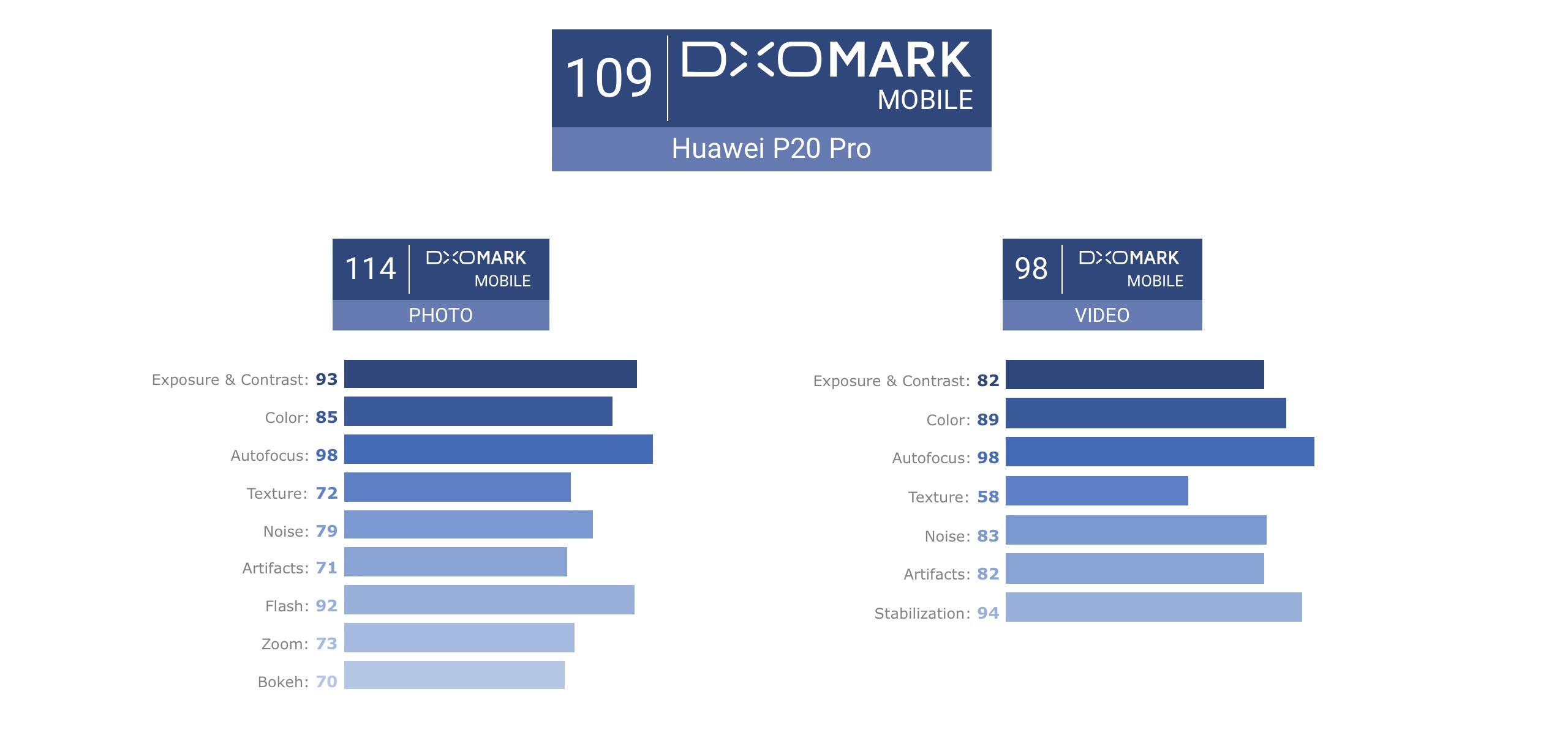 DXOMARK_P20Pro.jpg