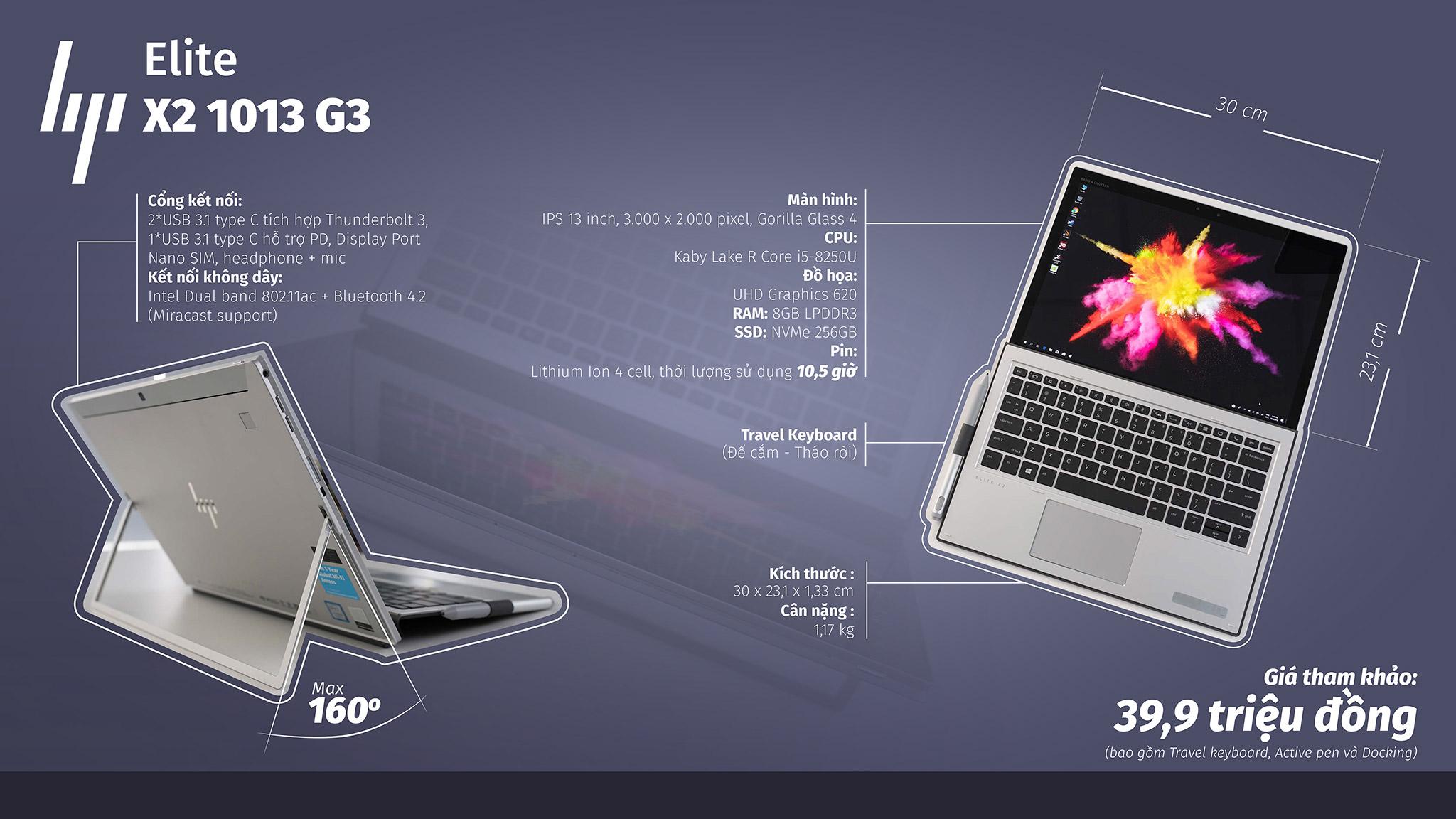 HP Elite x2 1030 G3_info 2.jpg