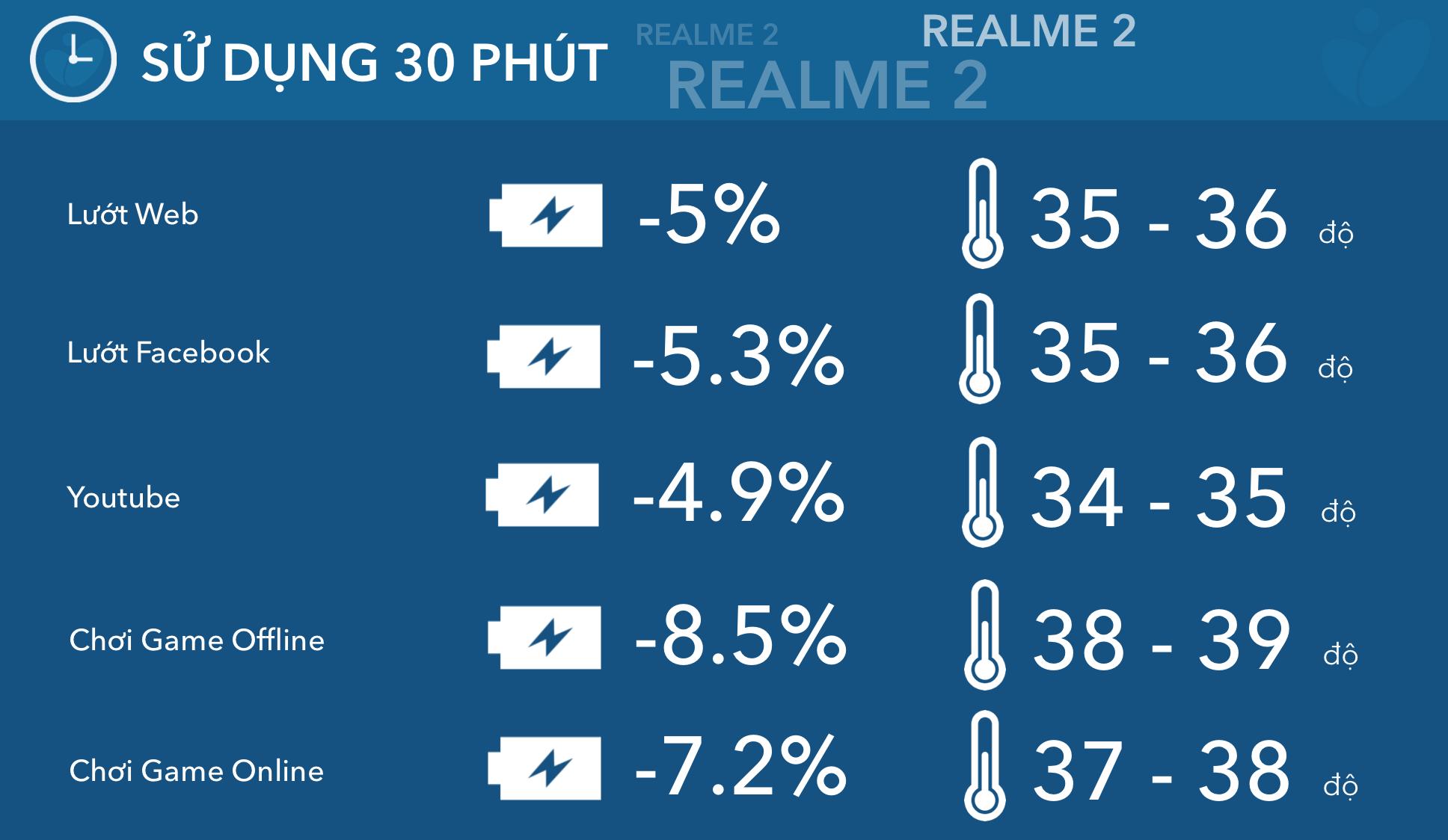 Realme2_tinhte_1.png