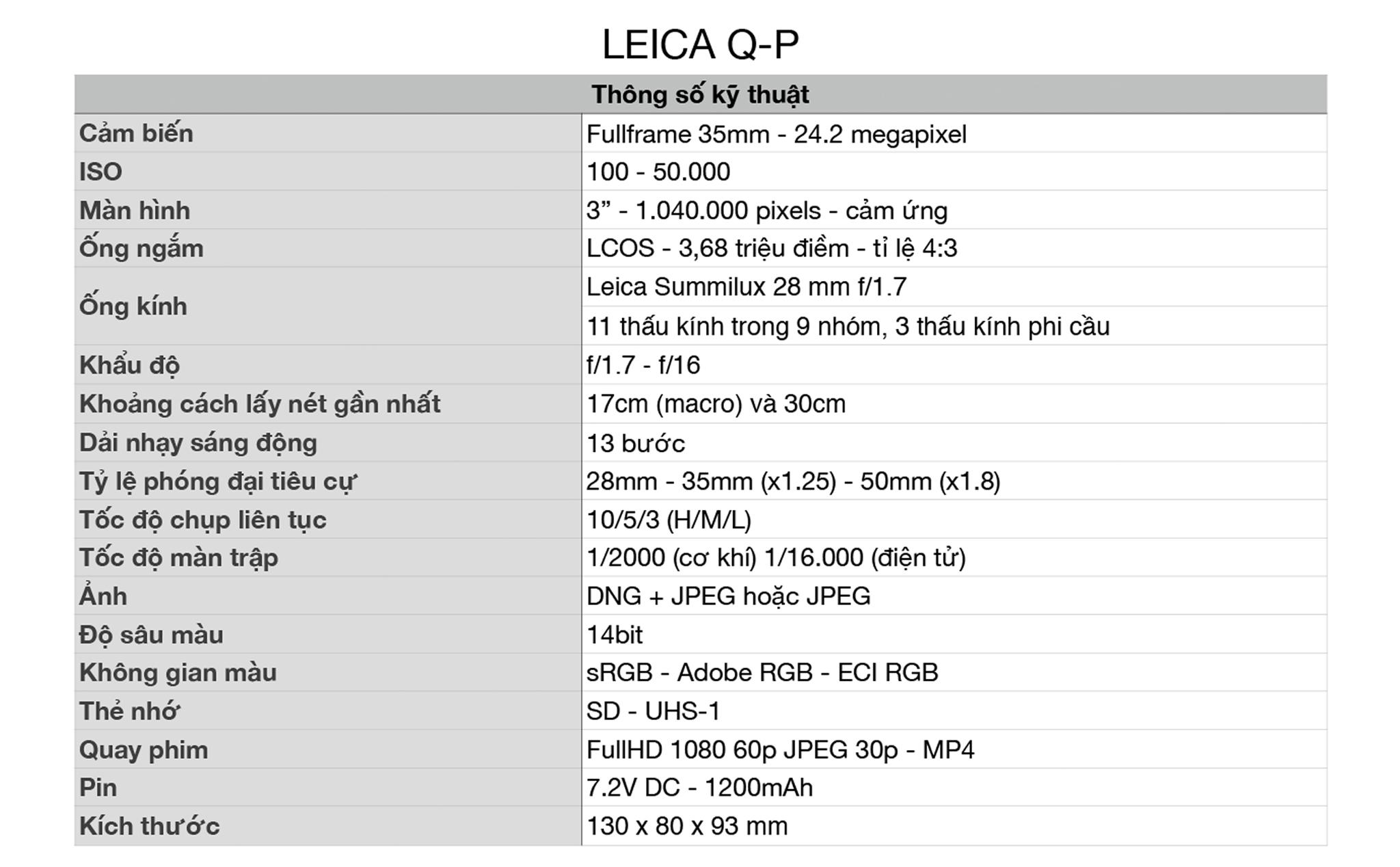 Thông số Leica.jpg