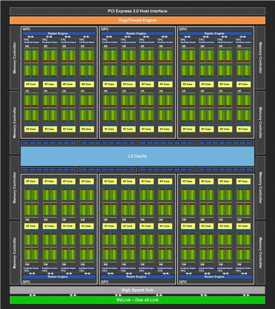 GPU TU104.jpg