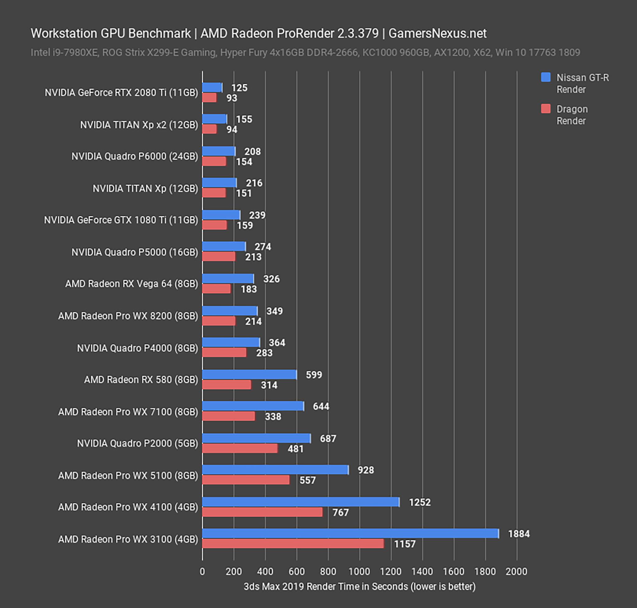 workstation-gpu-benchmark_amd-prorender-3ds-max.jpg