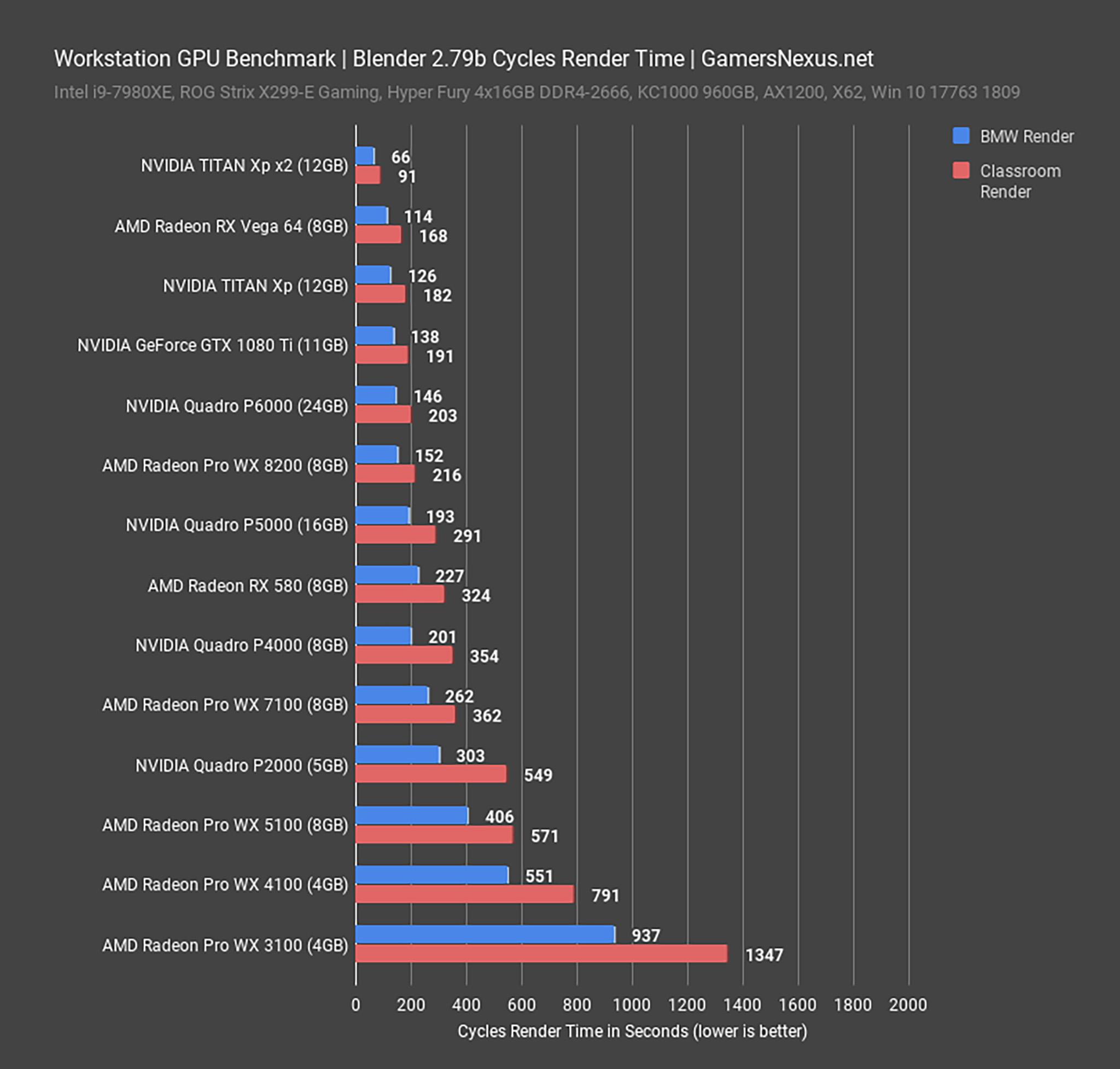 workstation-gpu-benchmark_blender.jpg