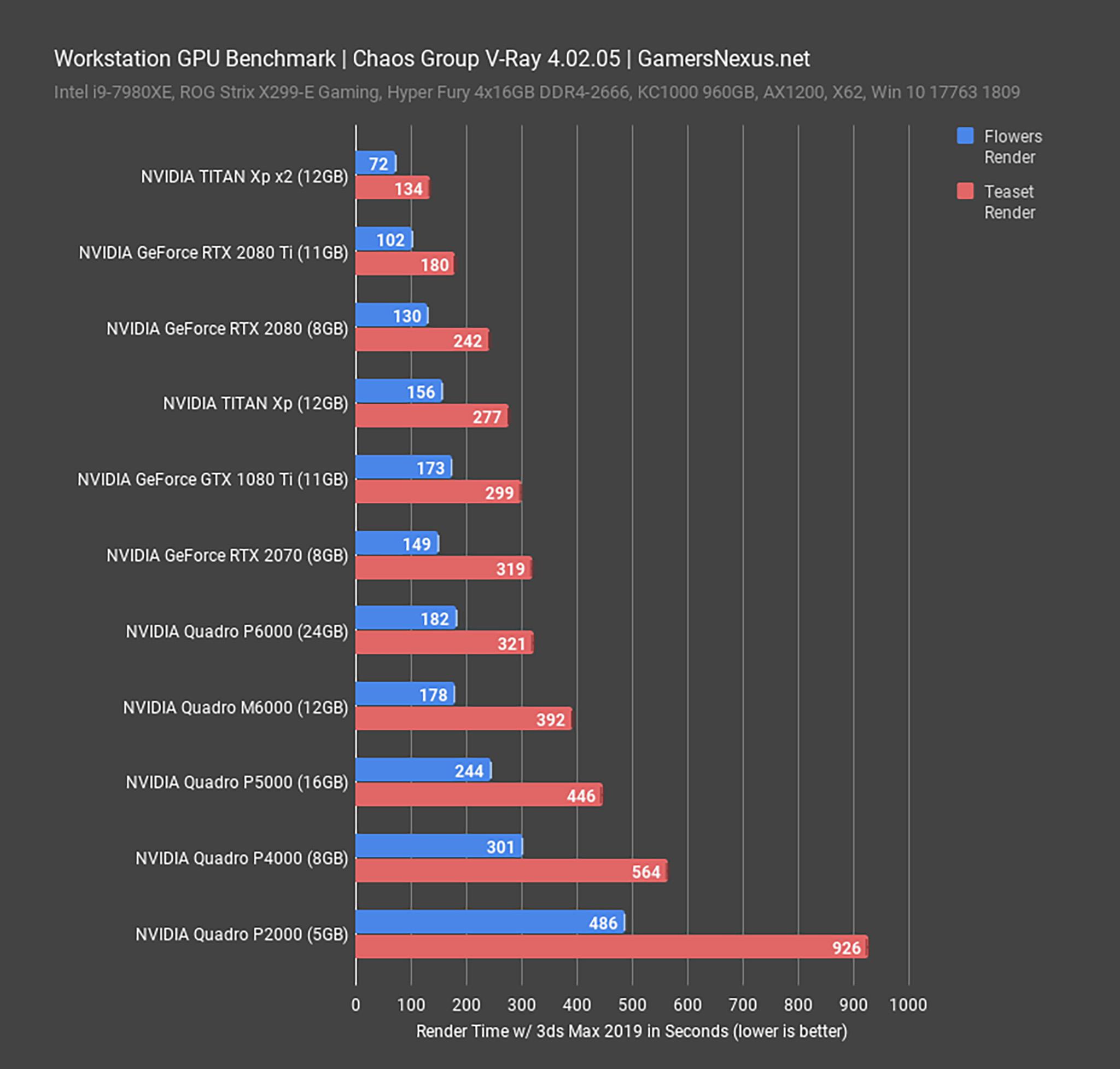 workstation-gpu-benchmark_chaos-vray.jpg