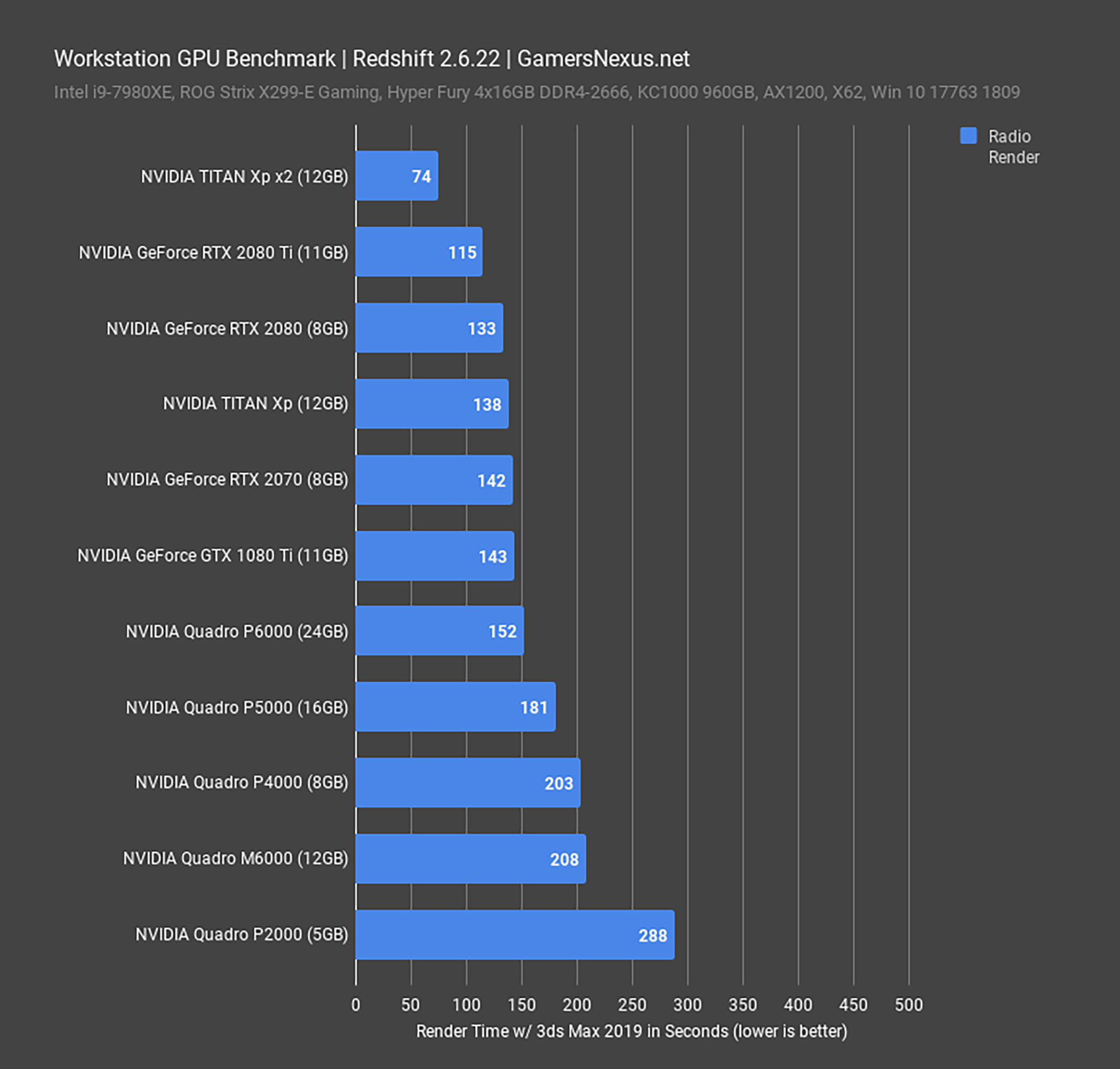 workstation-gpu-benchmark_redshift.jpg