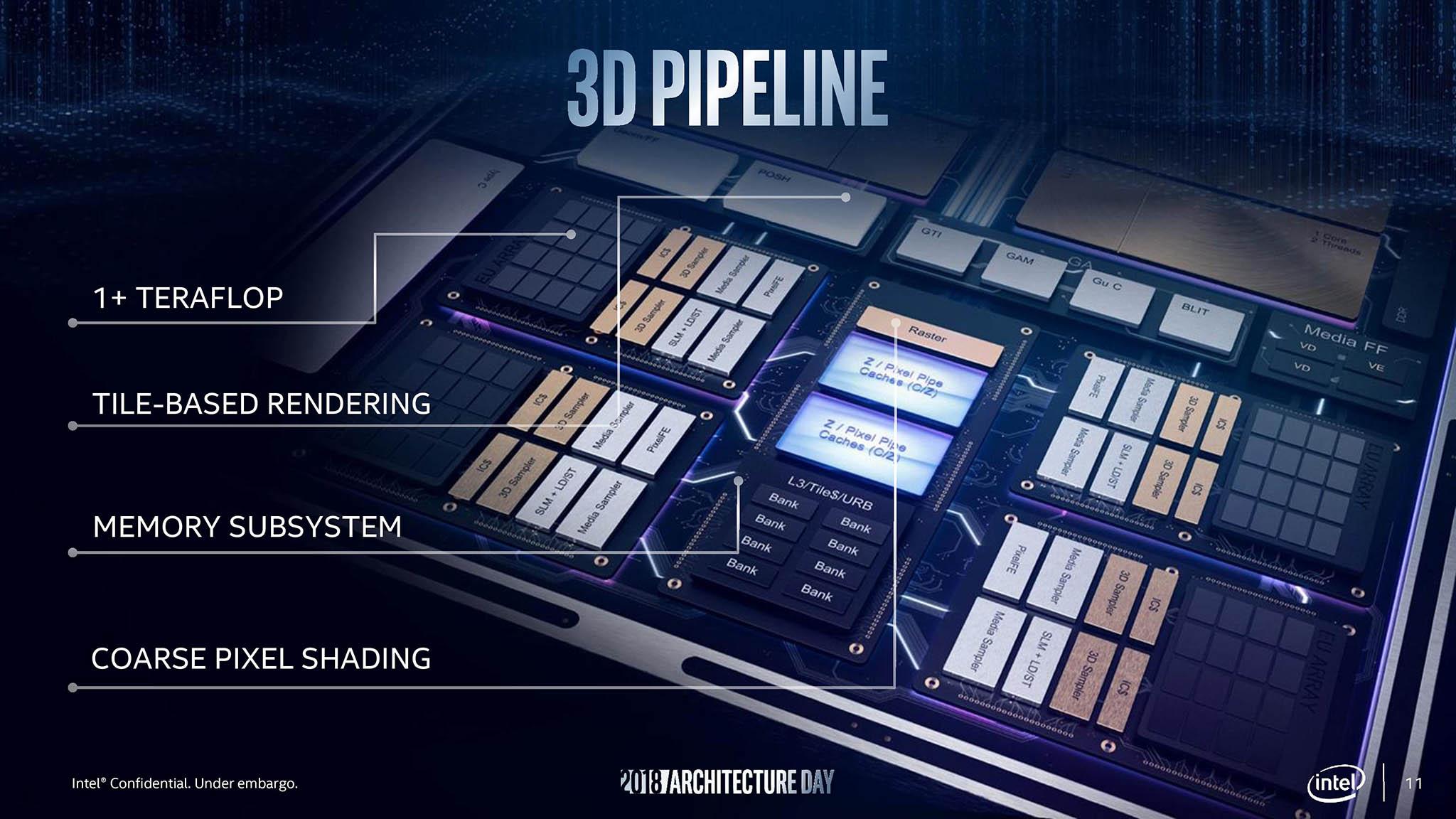 Intel Gen11 GPU.jpg