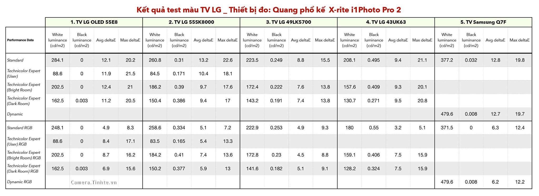 Đo-mau-TV-2-3.jpg