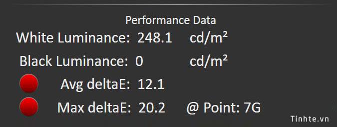 Performance-Data.jpg