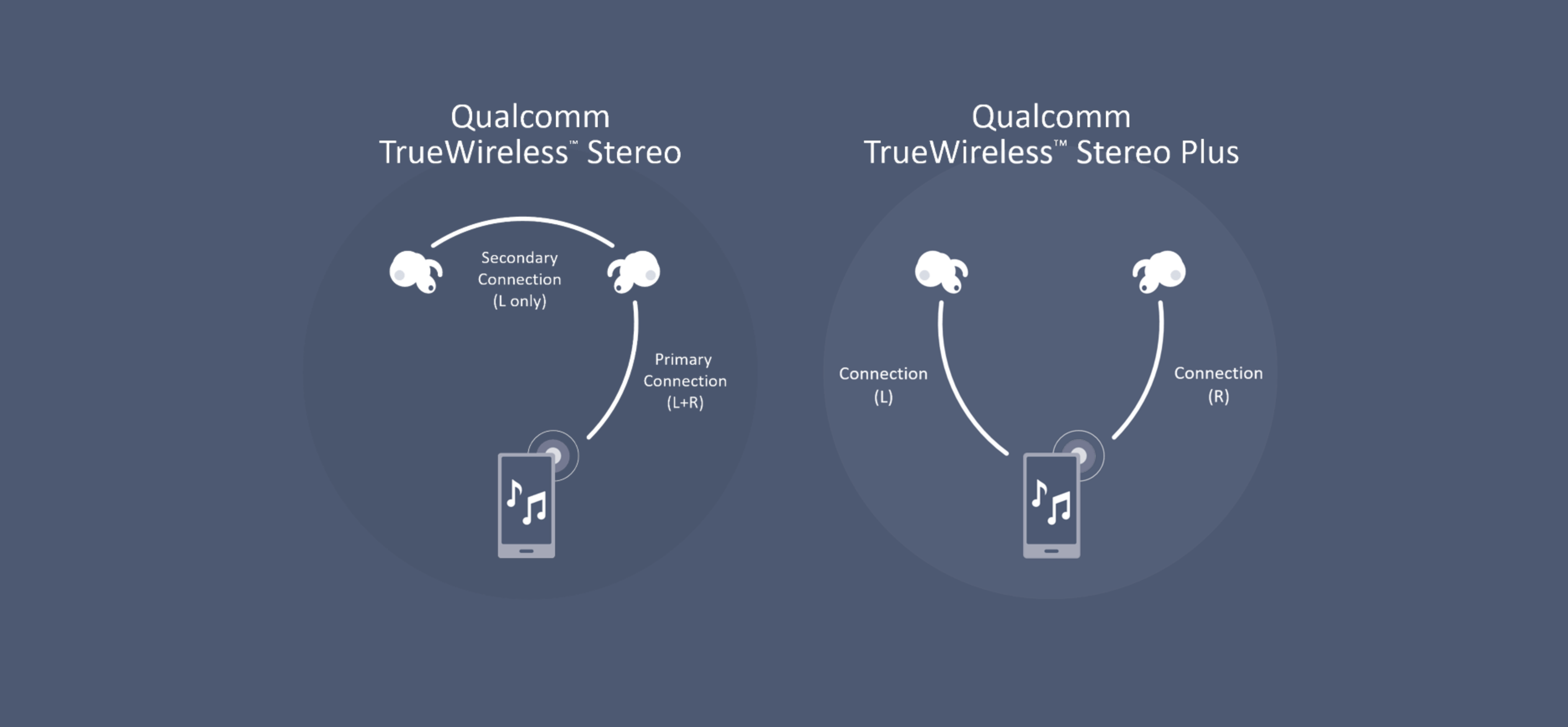 tinhte_qualcomm_true_wireless.png
