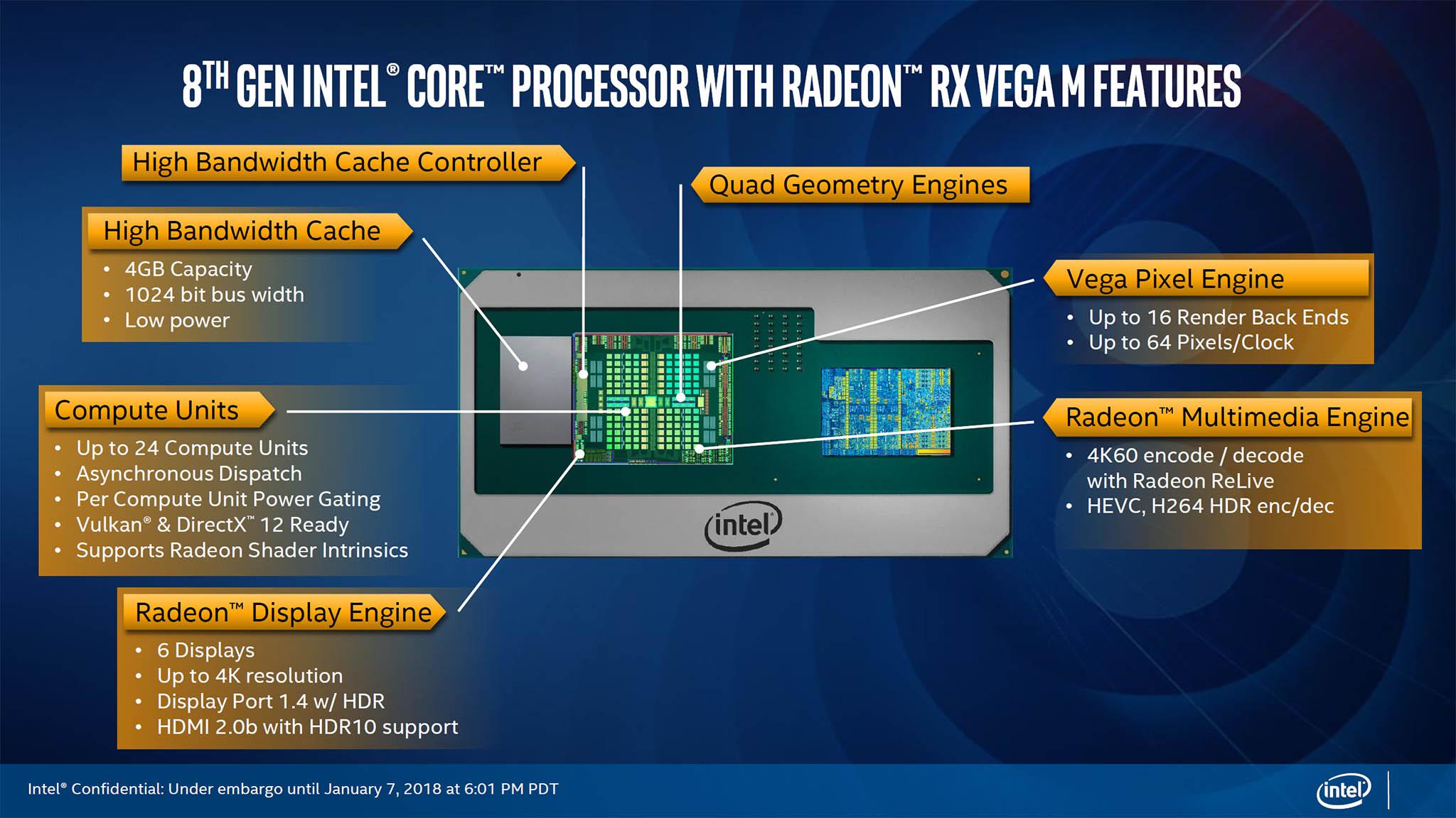Intel Radeon.jpg