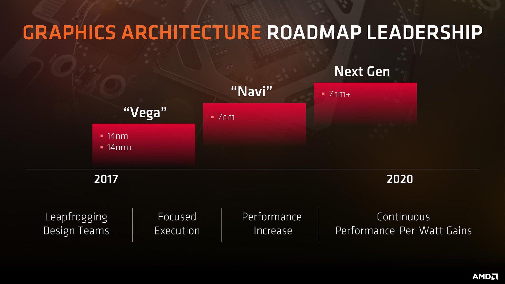 AMD Navi.jpg