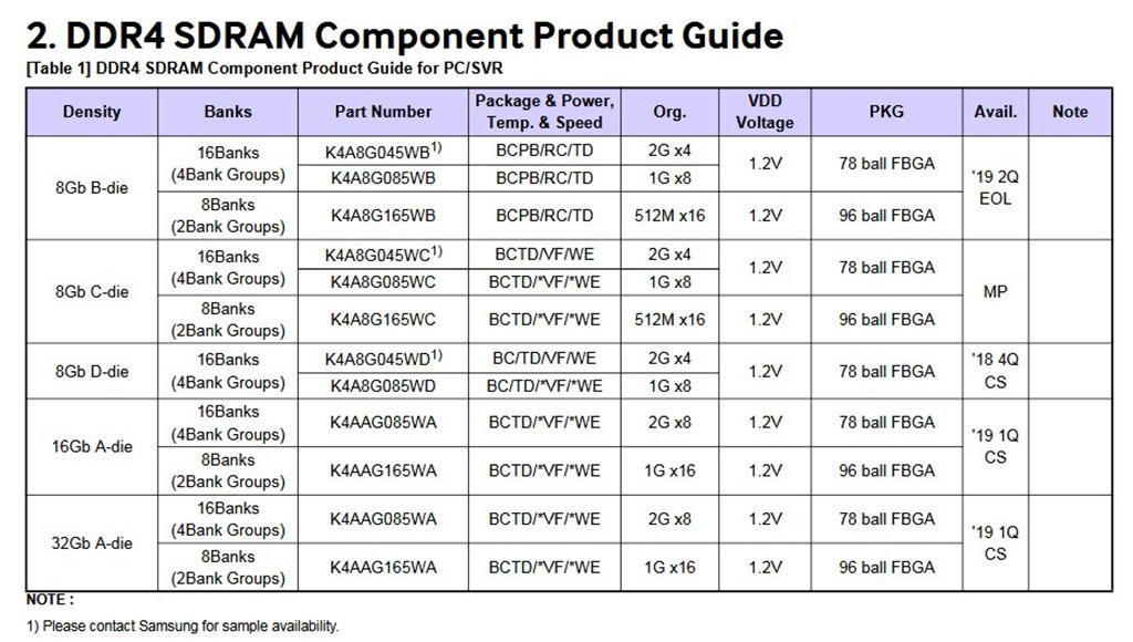 Samsung_b_die_RAM.jpg