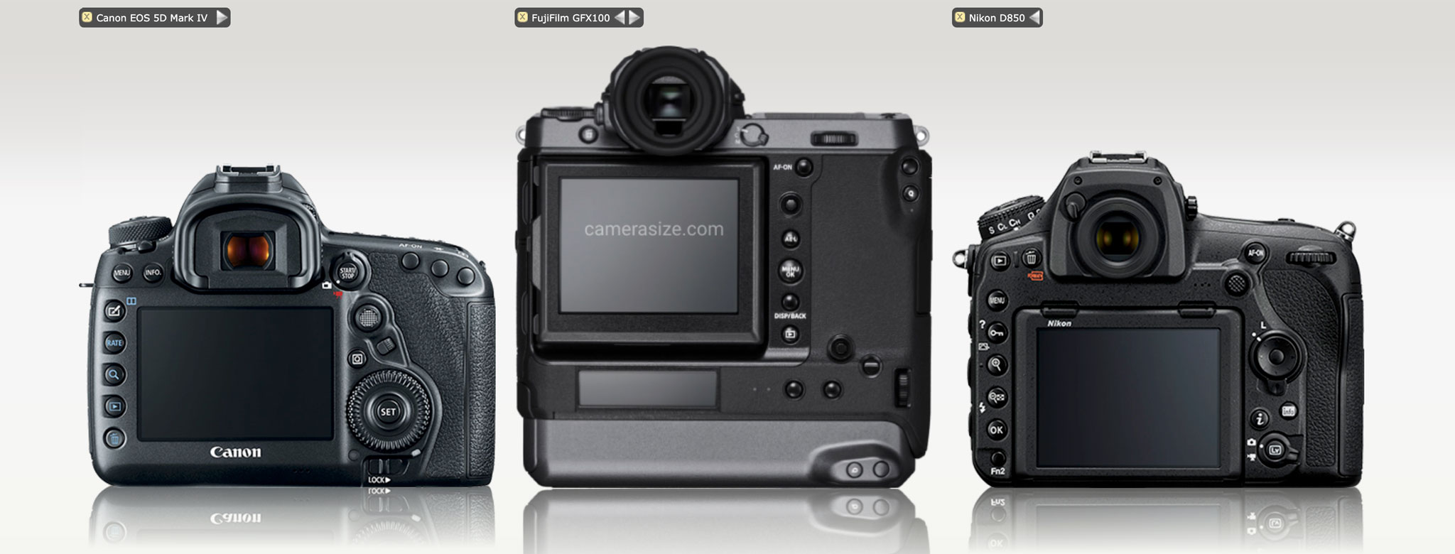 5DM4-GFX100-D850-sau.jpg