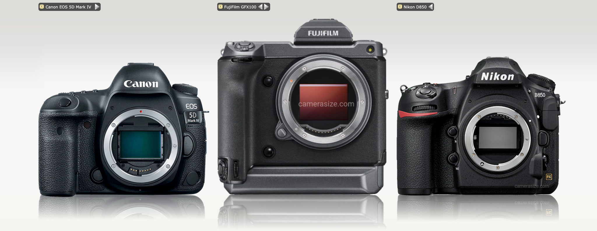 5DM4-GFX100-D850-truoc.jpg