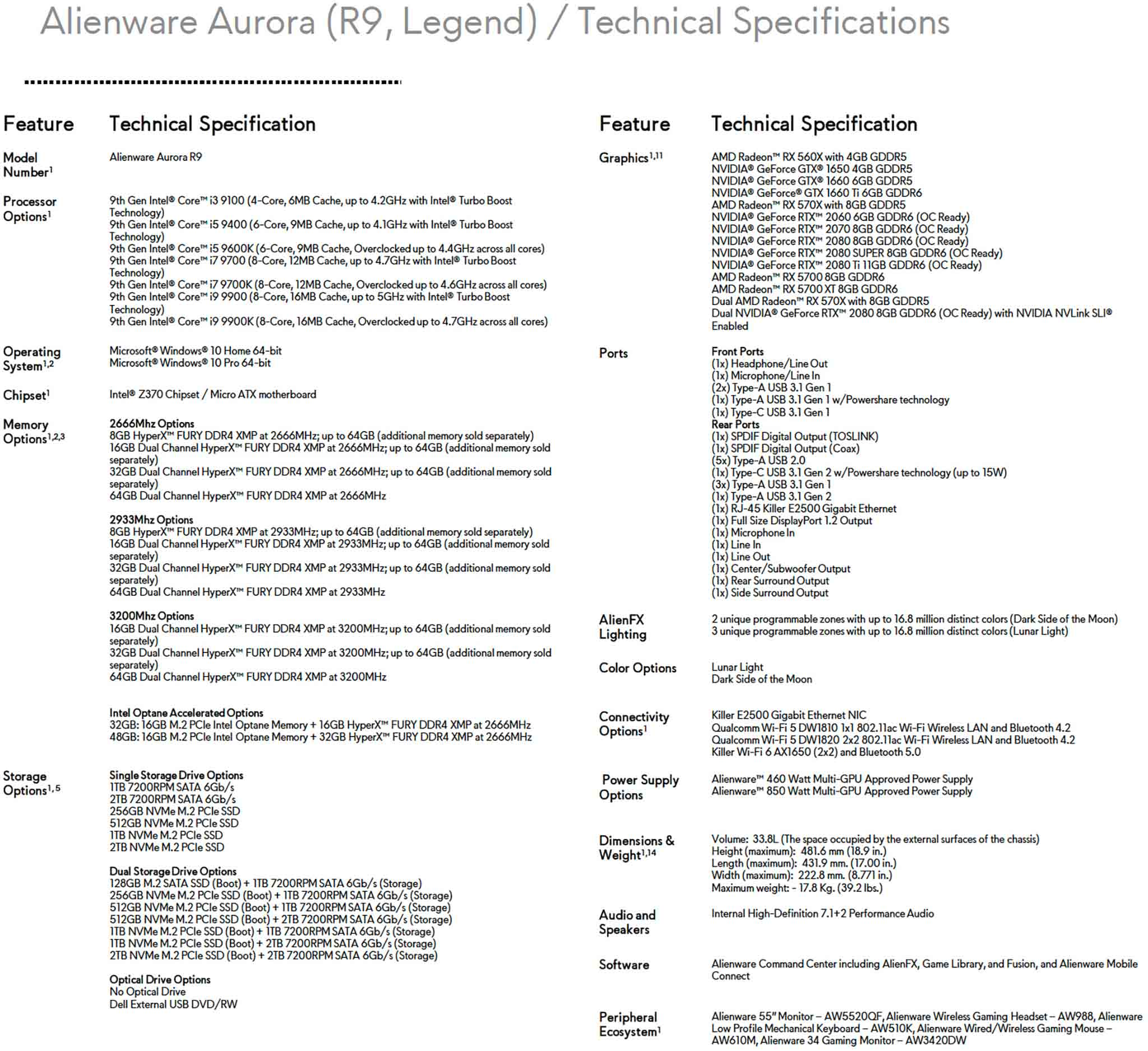 Alienware_Aurora_R9_Specs.jpg
