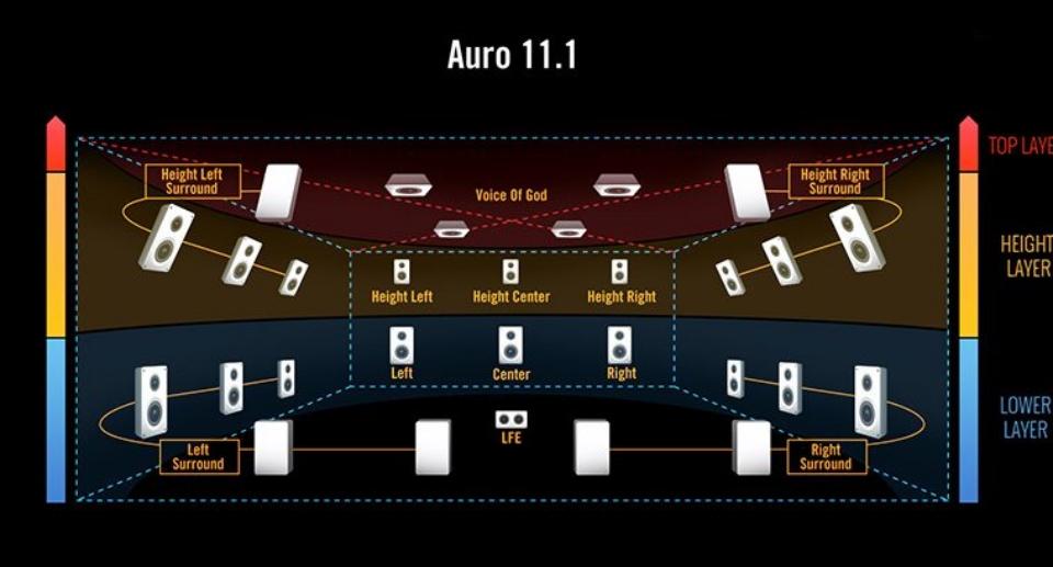 Auro-3D.jpg