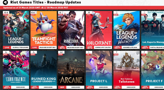 LMHT: Xuất hiện lộ trình ra mắt game trong năm 2020 và tương lai của Riot Games