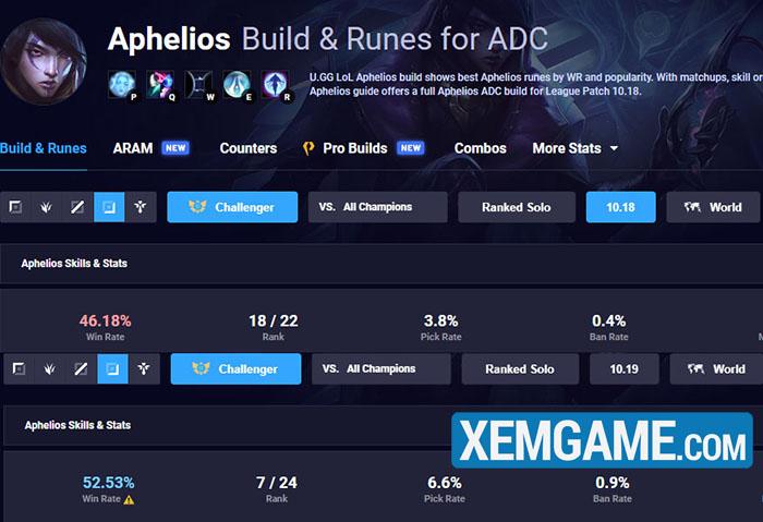 Aphelios đang là tướng mạnh nhất sau bản 10.19, hứa hẹn sẽ quay trở lại với meta CKTG 2020 - Ảnh 2.