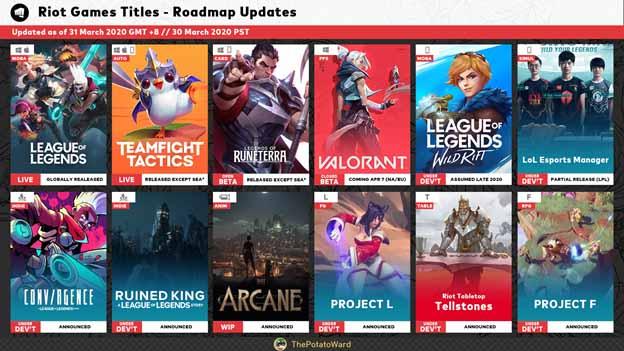 Lộ trình phát hành game của Riot Games