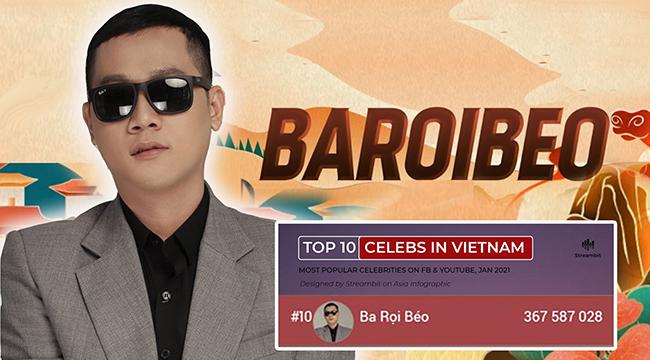 Thầy Giáo Ba lọt top 10 kênh Youtube có tầm ảnh hưởng nhất Việt Nam
