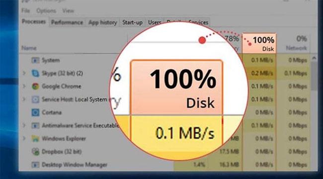 Nguyên nhân và cách khắc phục sự cố full disk của Windows 10